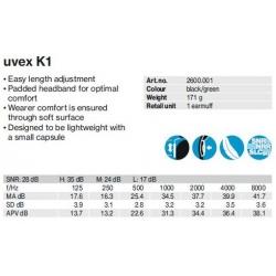 Ωτοασπίδες Uvex Κ1